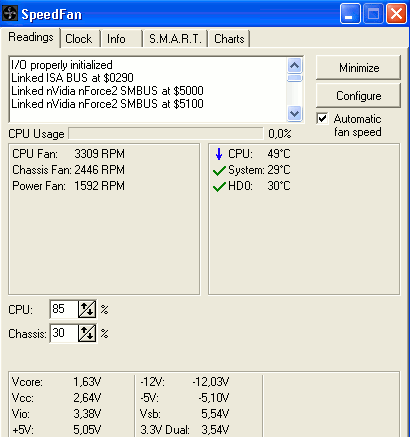 speedfan - 10 Best CPU Temperature Monitor Tools for Windows